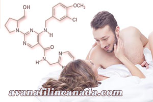 avanafil available In canada